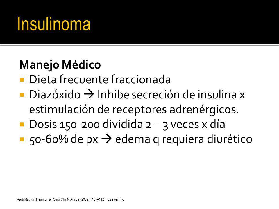 Manejo Médico Dieta frecuente fraccionada Diazóxido Inhibe secreción de insulina x estimulación de receptores adrenérgicos. Dosis 150-200 dividida 2 –