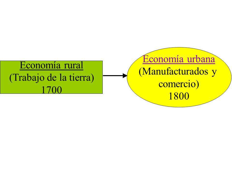 Economía rural (Trabajo de la tierra) 1700 Economía urbana (Manufacturados y comercio) 1800