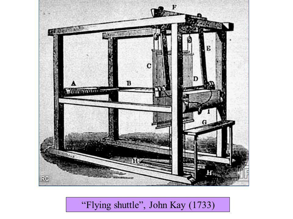 Flying shuttle, John Kay (1733)