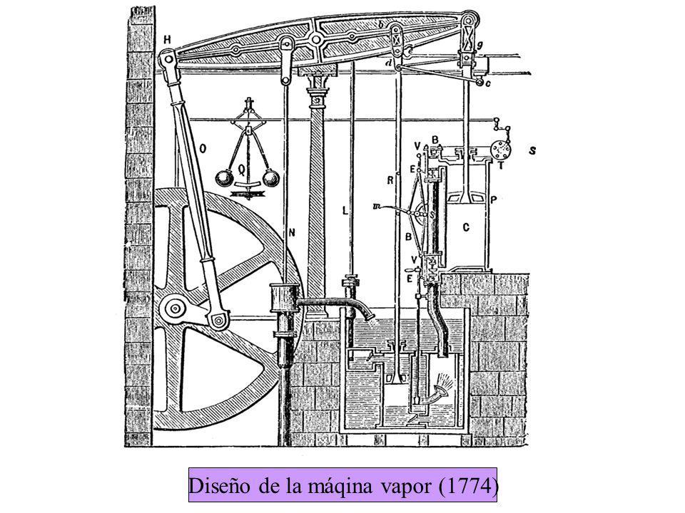 Diseño de la máqina vapor (1774)