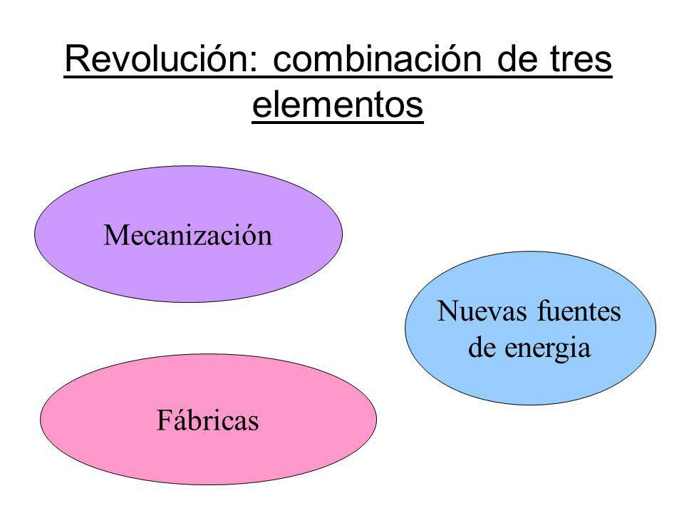 Revolución: combinación de tres elementos Mecanización Nuevas fuentes de energia Fábricas