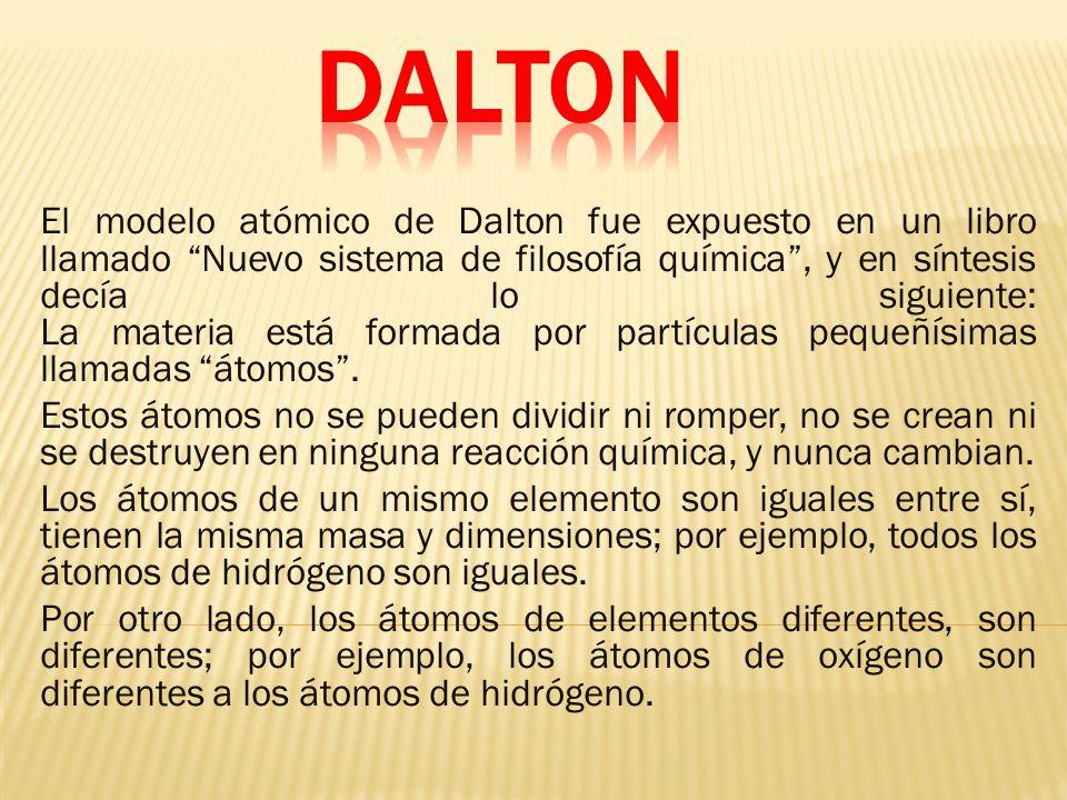 El modelo atómico de Dalton fue expuesto en un libro llamado Nuevo sistema de filosofía química, y en síntesis decía lo siguiente: La materia está formada por partículas pequeñísimas llamadas átomos.