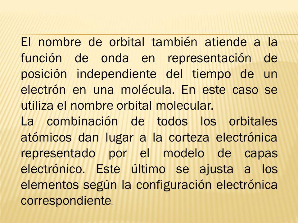 El nombre de orbital también atiende a la función de onda en representación de posición independiente del tiempo de un electrón en una molécula.