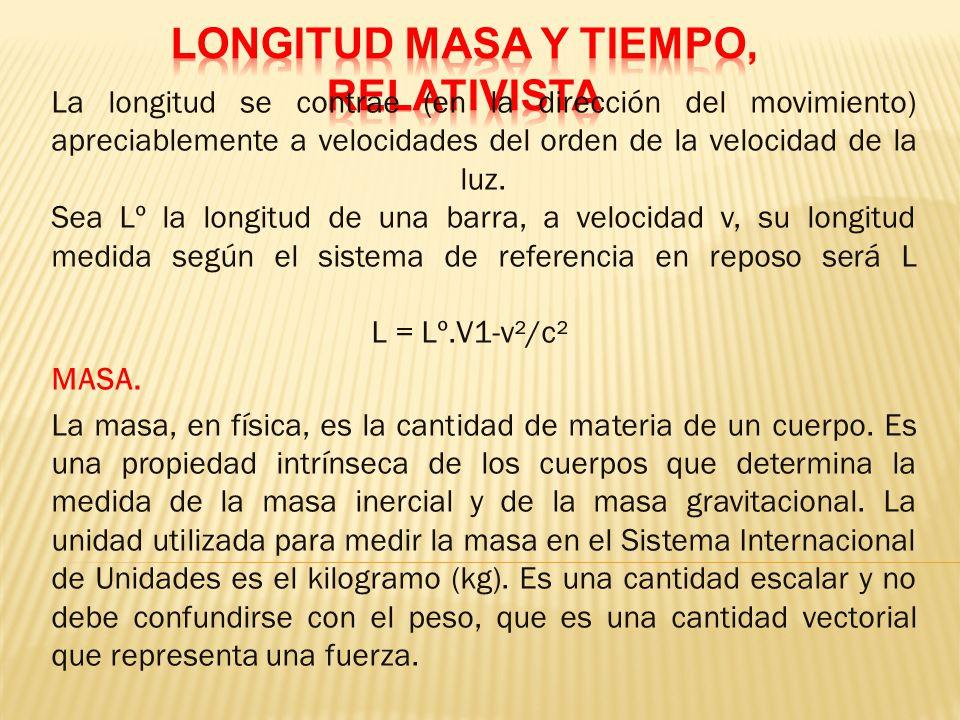 La longitud se contrae (en la dirección del movimiento) apreciablemente a velocidades del orden de la velocidad de la luz.