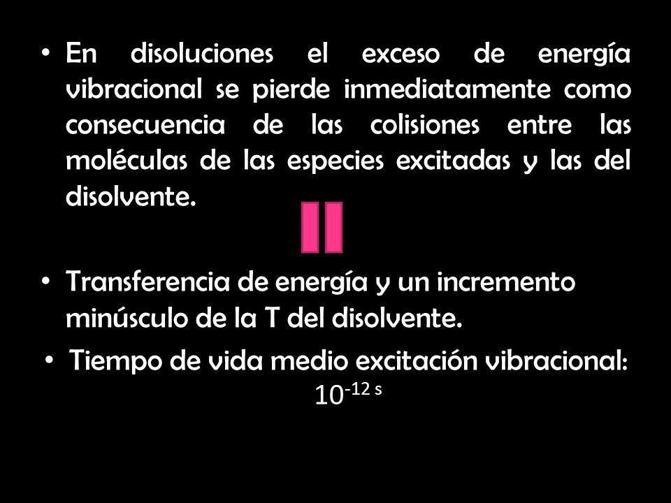 En disoluciones el exceso de energía vibracional se pierde inmediatamente como consecuencia de las colisiones entre las moléculas de las especies exci