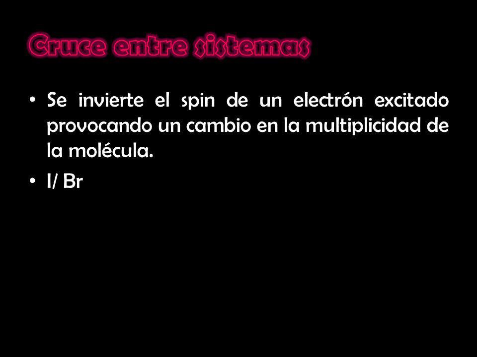 Se invierte el spin de un electrón excitado provocando un cambio en la multiplicidad de la molécula. I/ Br