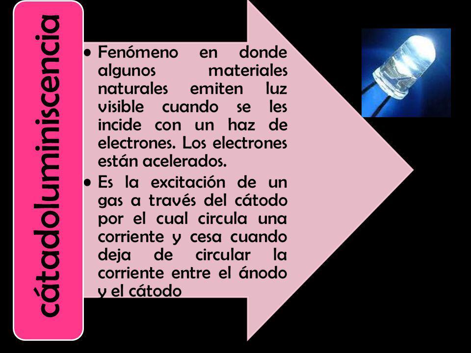 Fenómeno en donde algunos materiales naturales emiten luz visible cuando se les incide con un haz de electrones. Los electrones están acelerados. Es l