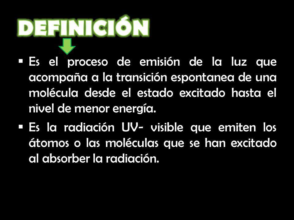Es el proceso de emisión de la luz que acompaña a la transición espontanea de una molécula desde el estado excitado hasta el nivel de menor energía. E