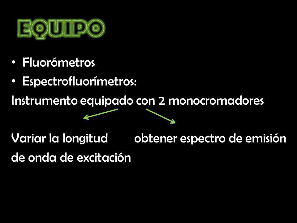 Fluorómetros Espectrofluorímetros: Instrumento equipado con 2 monocromadores Variar la longitud obtener espectro de emisión de onda de excitación