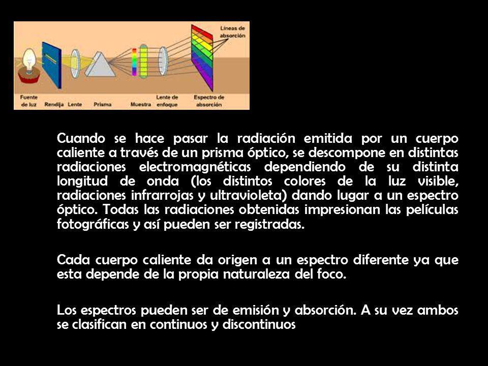 Cuando se hace pasar la radiación emitida por un cuerpo caliente a través de un prisma óptico, se descompone en distintas radiaciones electromagnética