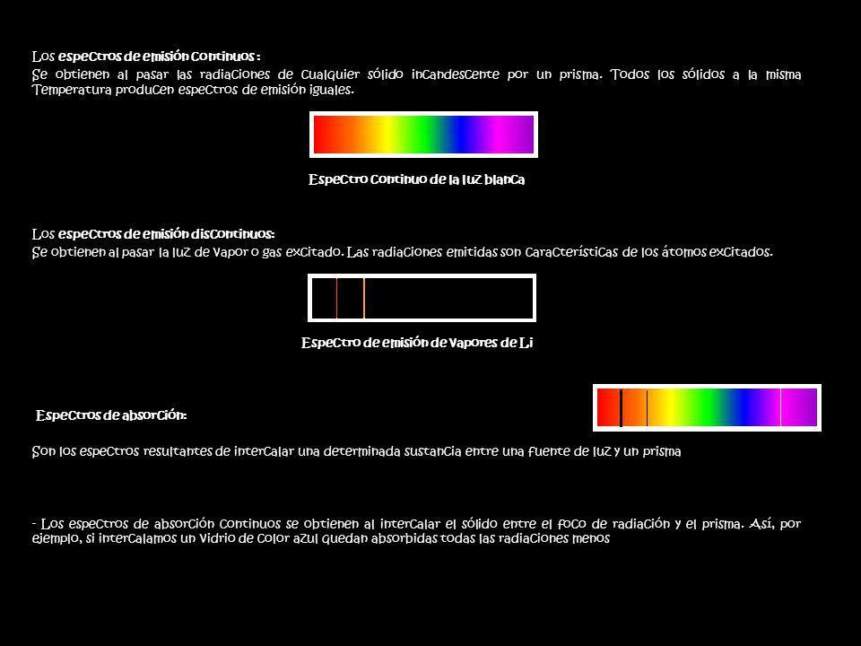 Los espectros de emisión continuos : Se obtienen al pasar las radiaciones de cualquier sólido incandescente por un prisma. Todos los sólidos a la mism