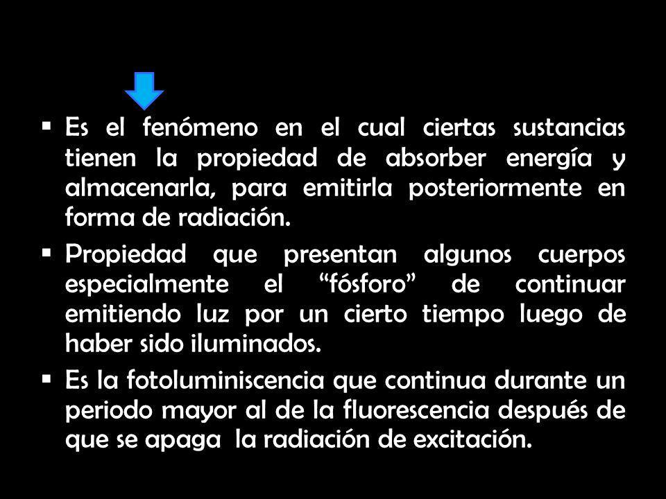 Es el fenómeno en el cual ciertas sustancias tienen la propiedad de absorber energía y almacenarla, para emitirla posteriormente en forma de radiación