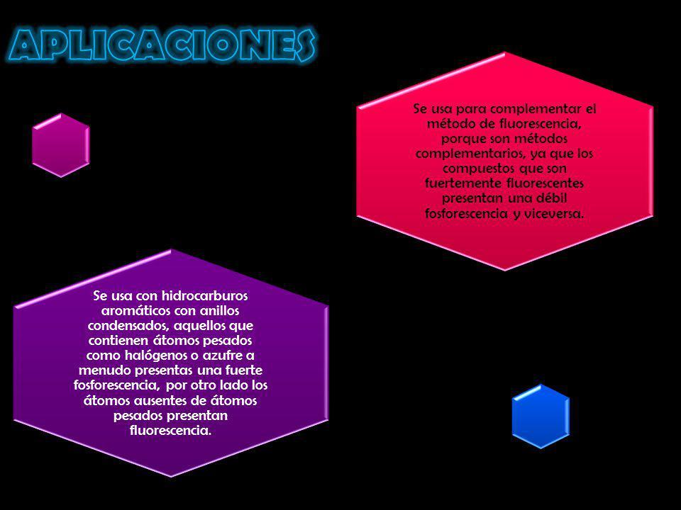 Se usa para complementar el método de fluorescencia, porque son métodos complementarios, ya que los compuestos que son fuertemente fluorescentes prese