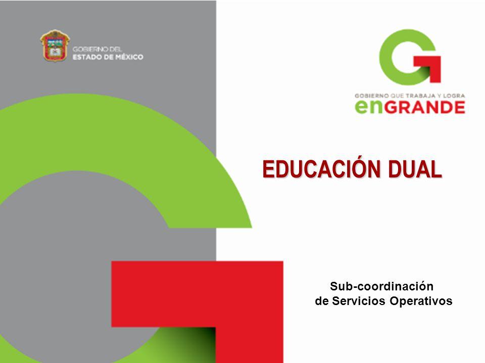 EDUCACIÓN DUAL Sub-coordinación de Servicios Operativos