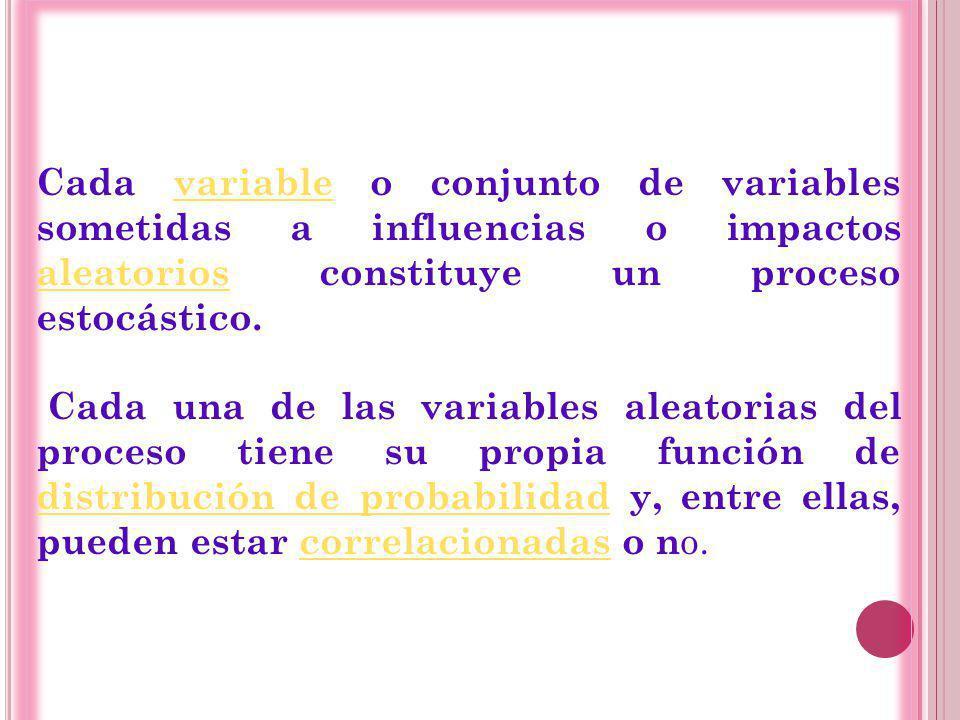 Cada variable o conjunto de variables sometidas a influencias o impactos aleatorios constituye un proceso estocástico.variable aleatorios Cada una de