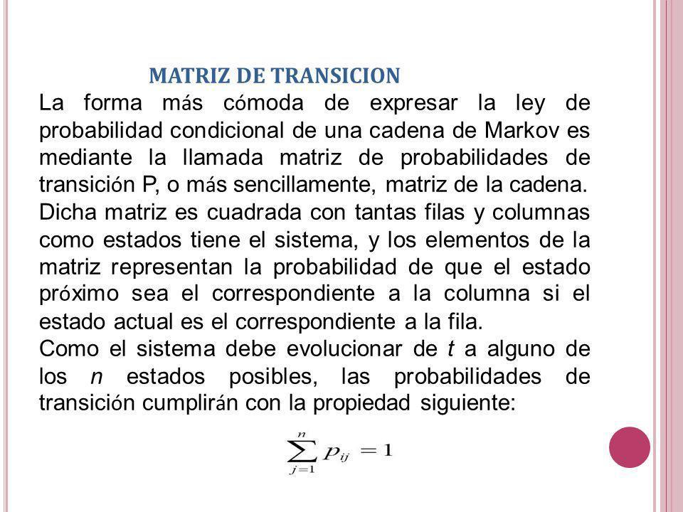 MATRIZ DE TRANSICION La forma m á s c ó moda de expresar la ley de probabilidad condicional de una cadena de Markov es mediante la llamada matriz de p