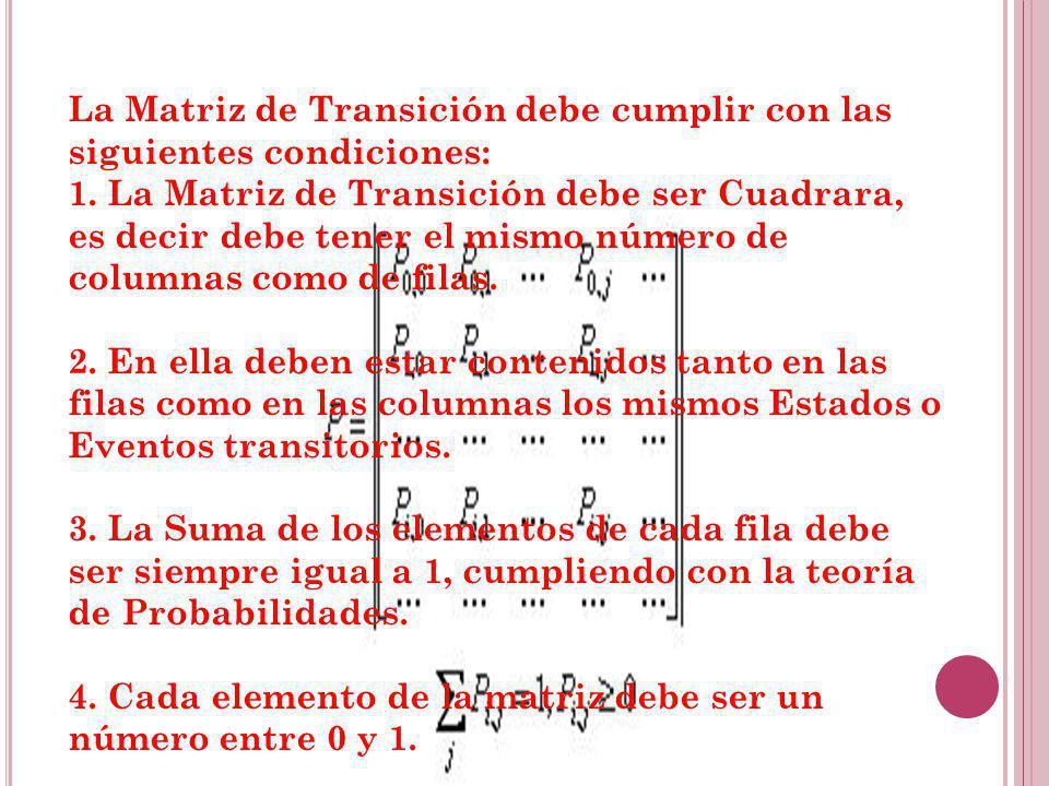 La Matriz de Transición debe cumplir con las siguientes condiciones: 1. La Matriz de Transición debe ser Cuadrara, es decir debe tener el mismo número