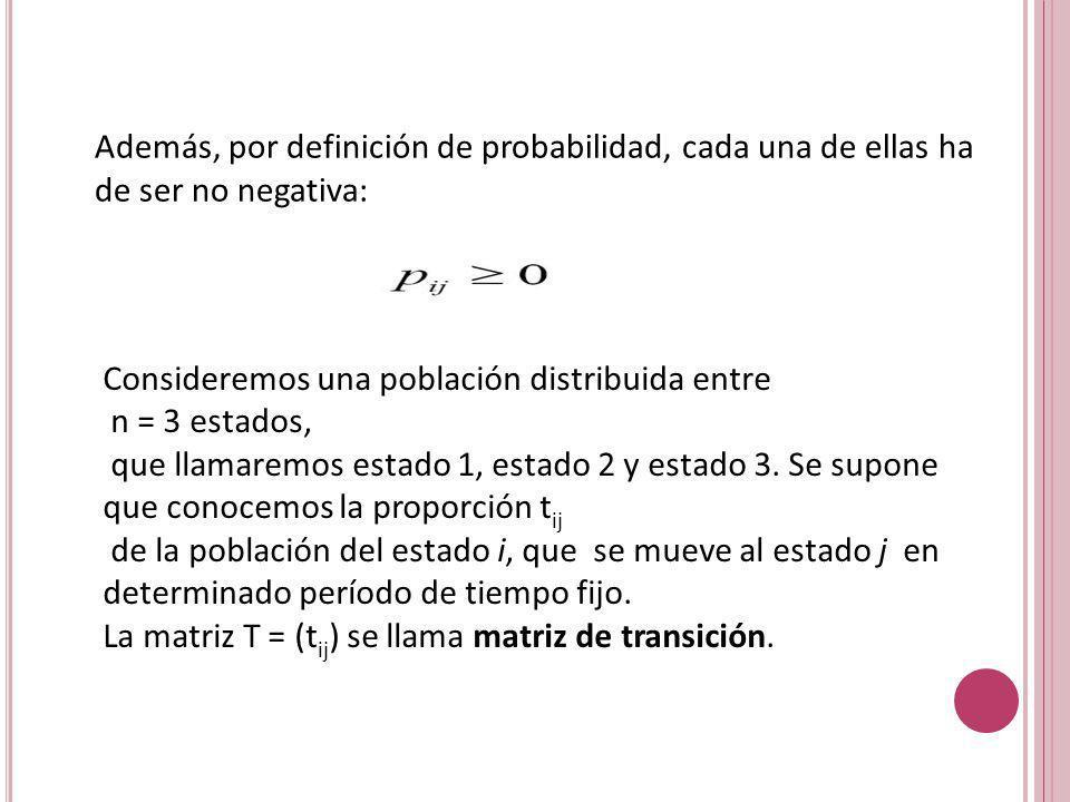 Además, por definición de probabilidad, cada una de ellas ha de ser no negativa: Consideremos una población distribuida entre n = 3 estados, que llama