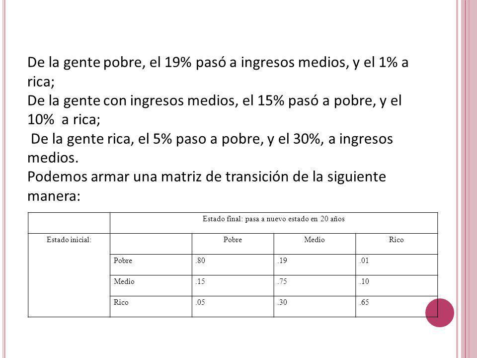 De la gente pobre, el 19% pasó a ingresos medios, y el 1% a rica; De la gente con ingresos medios, el 15% pasó a pobre, y el 10% a rica; De la gente r