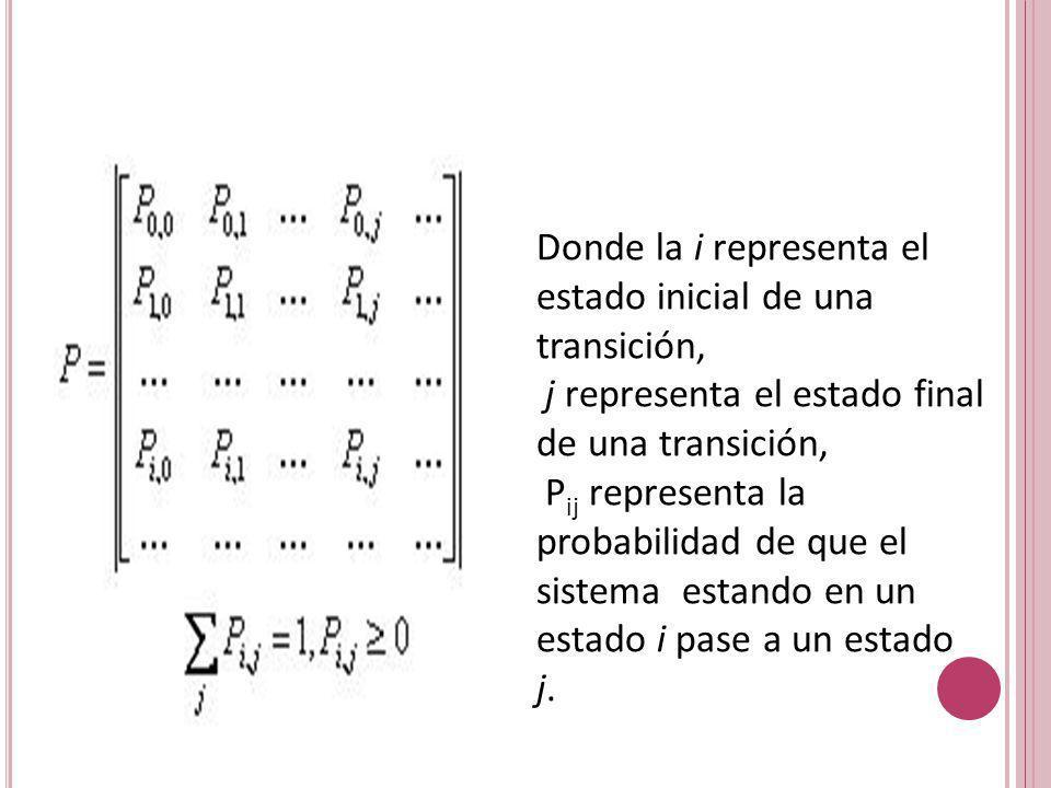 Donde la i representa el estado inicial de una transición, j representa el estado final de una transición, P ij representa la probabilidad de que el s