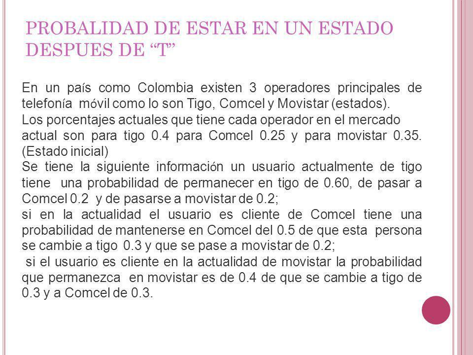 En un pa í s como Colombia existen 3 operadores principales de telefon í a m ó vil como lo son Tigo, Comcel y Movistar (estados). Los porcentajes actu
