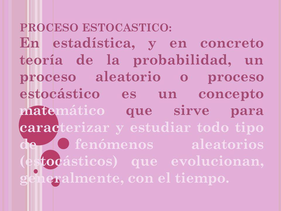 PROCESO ESTOCASTICO: En estadística, y en concreto teoría de la probabilidad, un proceso aleatorio o proceso estocástico es un concepto matemático que