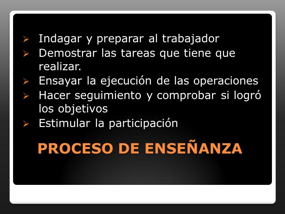 PROCESO DE ENSEÑANZA Indagar y preparar al trabajador Demostrar las tareas que tiene que realizar. Ensayar la ejecución de las operaciones Hacer segui
