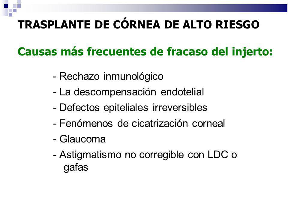 TRASPLANTE DE CÓRNEA DE ALTO RIESGO Causas más frecuentes de fracaso del injerto: - Rechazo inmunológico - La descompensación endotelial - Defectos ep