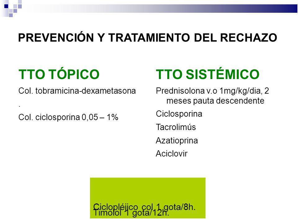 PREVENCIÓN Y TRATAMIENTO DEL RECHAZO TTO TÓPICO Col. tobramicina-dexametasona. Col. ciclosporina 0,05 – 1% TTO SISTÉMICO Prednisolona v.o 1mg/kg/dia,
