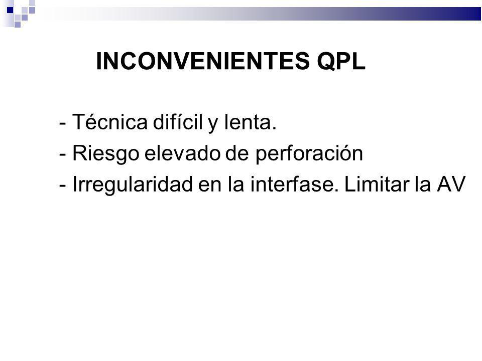 INCONVENIENTES QPL - Técnica difícil y lenta. - Riesgo elevado de perforación - Irregularidad en la interfase. Limitar la AV