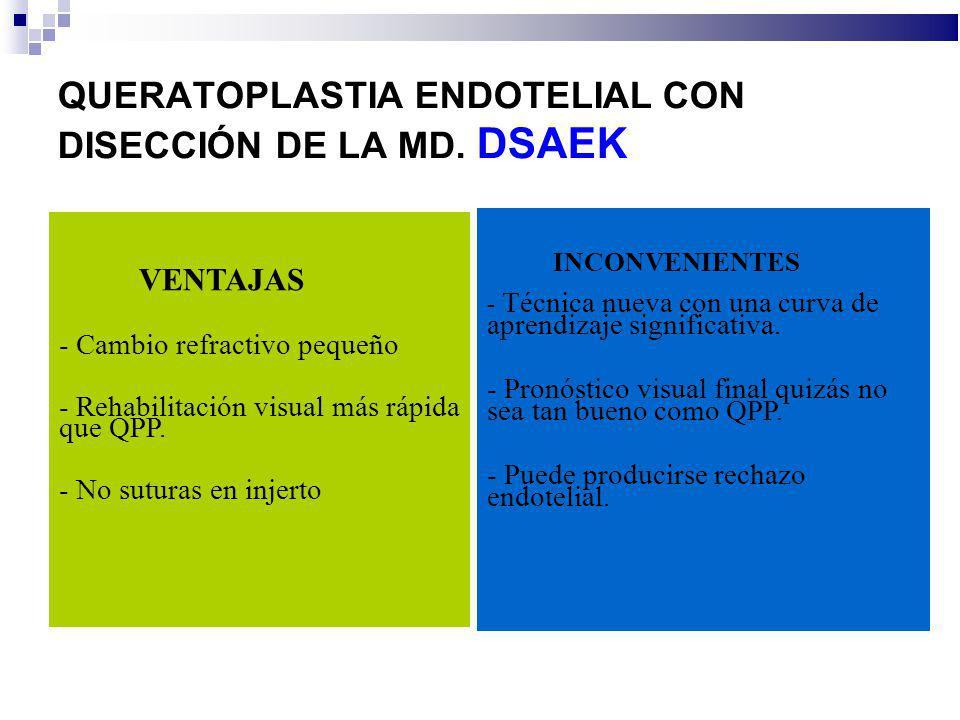 QUERATOPLASTIA ENDOTELIAL CON DISECCIÓN DE LA MD. DSAEK VENTAJAS - Cambio refractivo pequeño - Rehabilitación visual más rápida que QPP. - No suturas