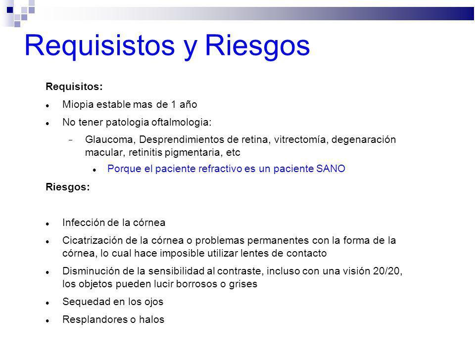 Requisistos y Riesgos Requisitos: Miopia estable mas de 1 año No tener patologia oftalmologia: Glaucoma, Desprendimientos de retina, vitrectomía, dege