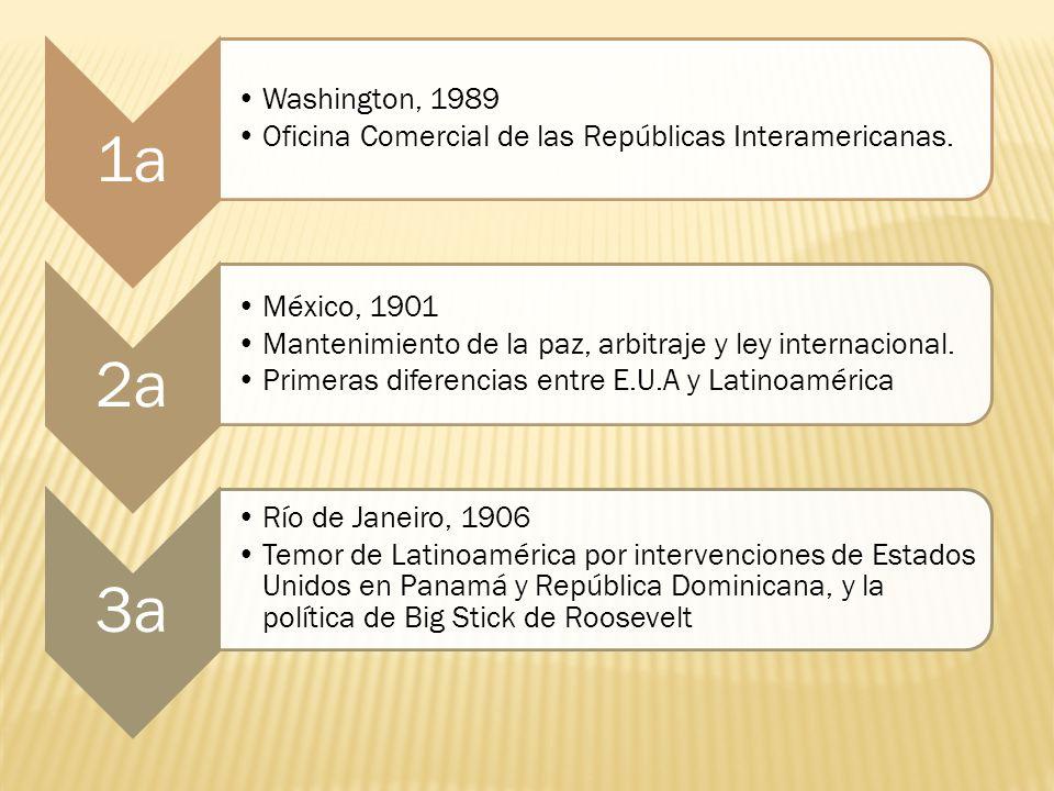 1a Washington, 1989 Oficina Comercial de las Repúblicas Interamericanas. 2a México, 1901 Mantenimiento de la paz, arbitraje y ley internacional. Prime