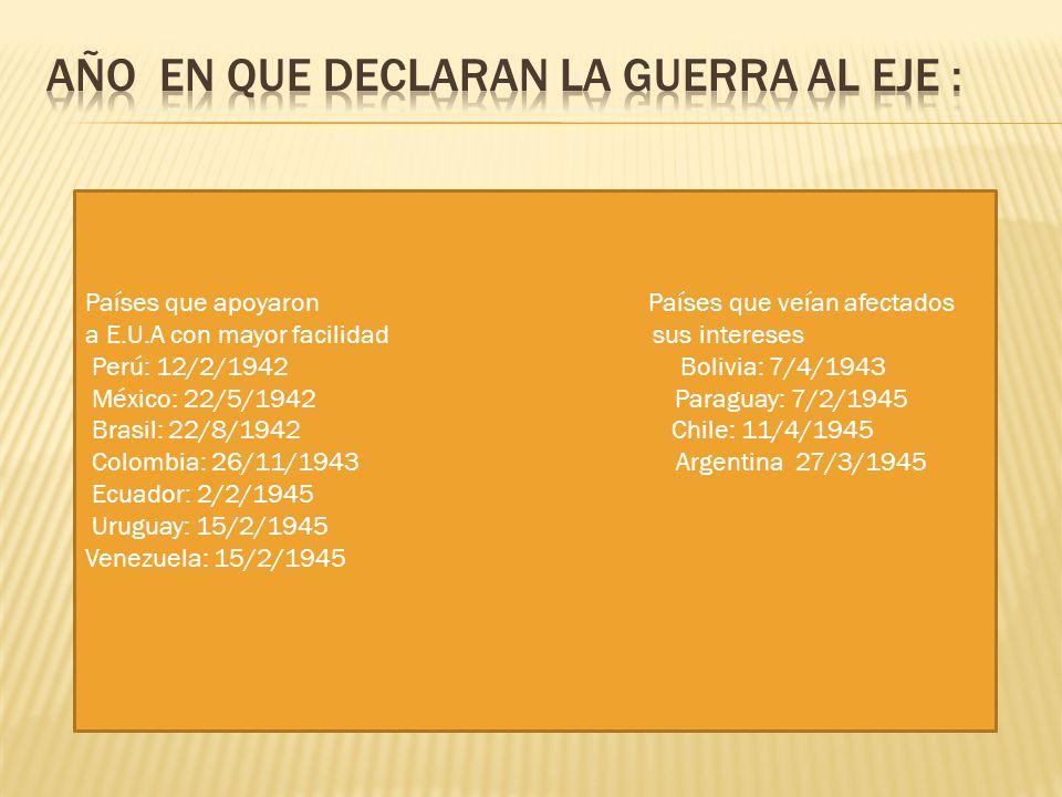 Países que apoyaron Países que veían afectados a E.U.A con mayor facilidad sus intereses Perú: 12/2/1942 Bolivia: 7/4/1943 México: 22/5/1942 Paraguay: