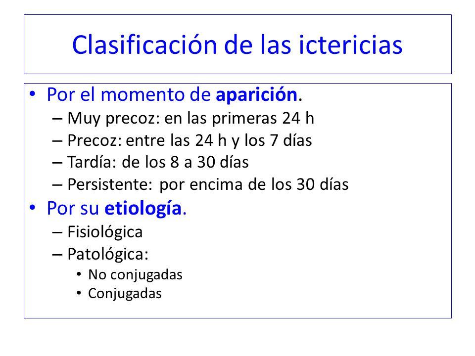 Clasificación de las ictericias Por el momento de aparición.