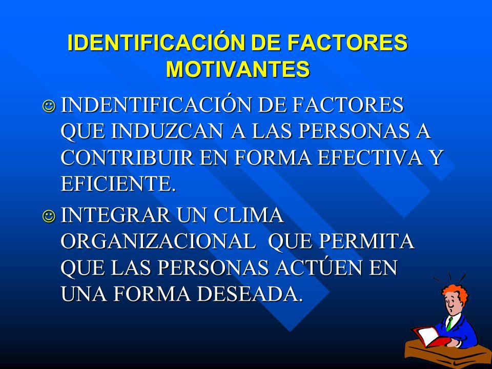 IDENTIFICACIÓN DE FACTORES MOTIVANTES INDENTIFICACIÓN DE FACTORES QUE INDUZCAN A LAS PERSONAS A CONTRIBUIR EN FORMA EFECTIVA Y EFICIENTE. INDENTIFICAC