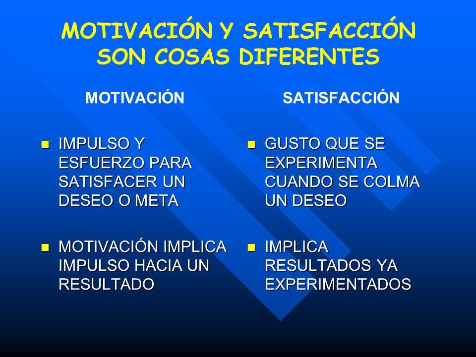 MOTIVACIÓN Y SATISFACCIÓN SON COSAS DIFERENTES MOTIVACIÓN IMPULSO Y ESFUERZO PARA SATISFACER UN DESEO O META IMPULSO Y ESFUERZO PARA SATISFACER UN DES