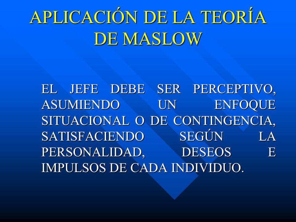 APLICACIÓN DE LA TEORÍA DE MASLOW EL JEFE DEBE SER PERCEPTIVO, ASUMIENDO UN ENFOQUE SITUACIONAL O DE CONTINGENCIA, SATISFACIENDO SEGÚN LA PERSONALIDAD