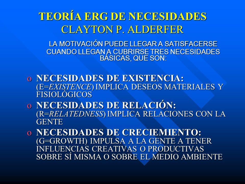 TEORÍA ERG DE NECESIDADES CLAYTON P. ALDERFER LA MOTIVACIÓN PUEDE LLEGAR A SATISFACERSE CUANDO LLEGAN A CUBRIRSE TRES NECESIDADES BÁSICAS, QUE SON: oN