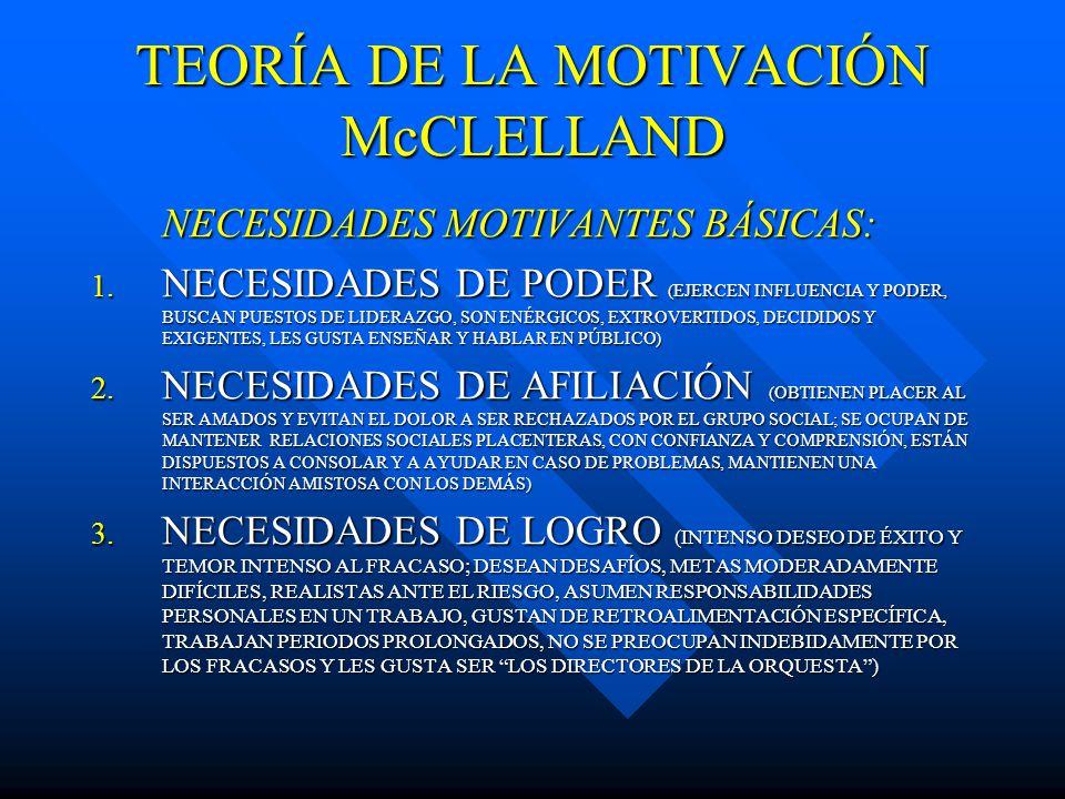 TEORÍA DE LA MOTIVACIÓN McCLELLAND NECESIDADES MOTIVANTES BÁSICAS: 1. NECESIDADES DE PODER (EJERCEN INFLUENCIA Y PODER, BUSCAN PUESTOS DE LIDERAZGO, S