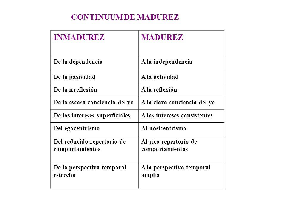 CONTINUUM DE MADUREZ INMADUREZMADUREZ De la dependenciaA la independencia De la pasividadA la actividad De la irreflexiónA la reflexión De la escasa c