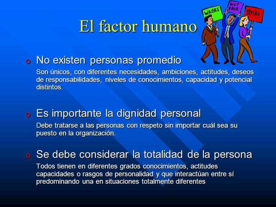 El factor humano o No existen personas promedio Son únicos, con diferentes necesidades, ambiciones, actitudes, deseos de responsabilidades, niveles de