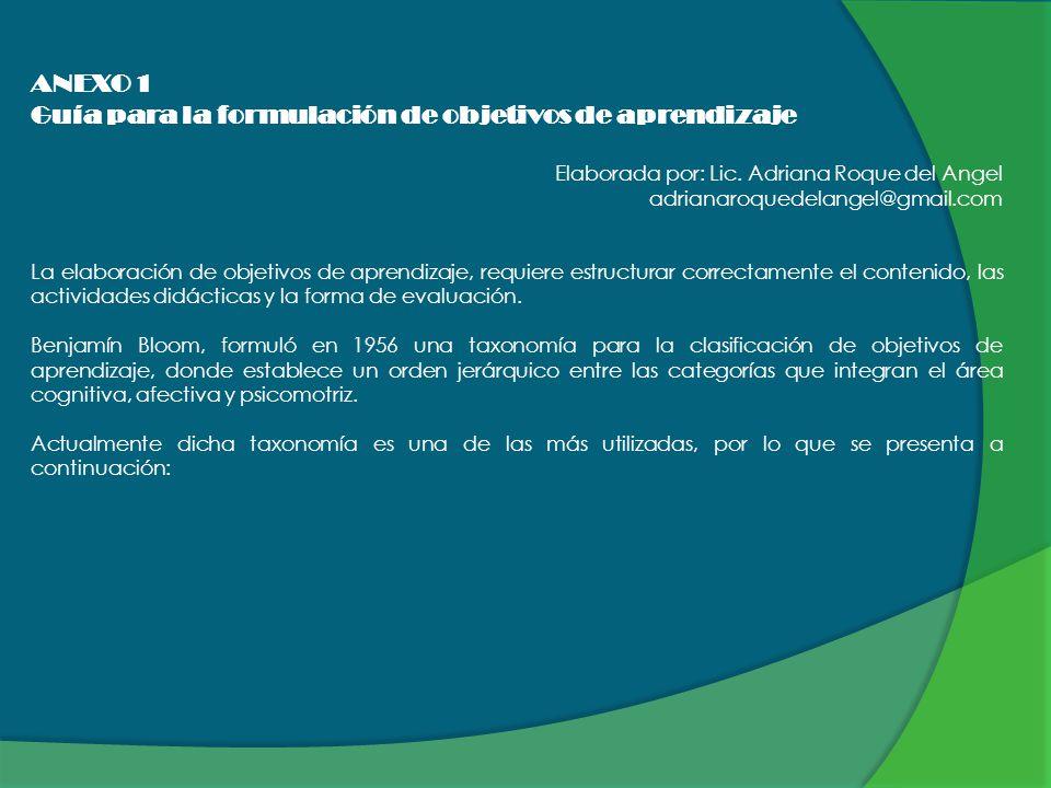 ANEXO 1 Guía para la formulación de objetivos de aprendizaje Elaborada por: Lic. Adriana Roque del Angel adrianaroquedelangel@gmail.com La elaboración