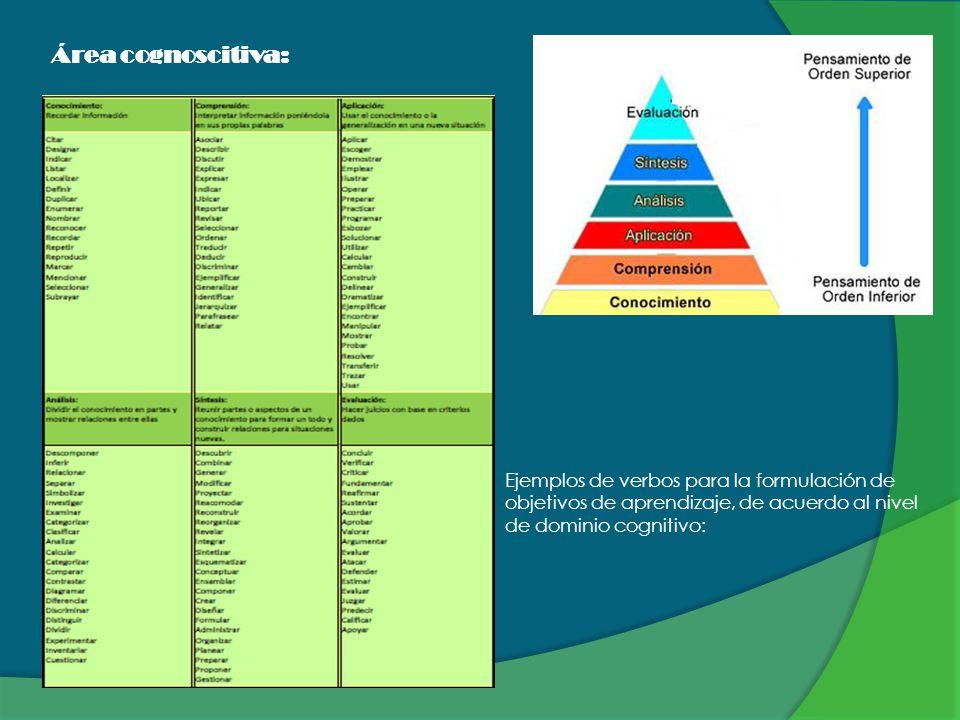 Área cognoscitiva: Ejemplos de verbos para la formulación de objetivos de aprendizaje, de acuerdo al nivel de dominio cognitivo: