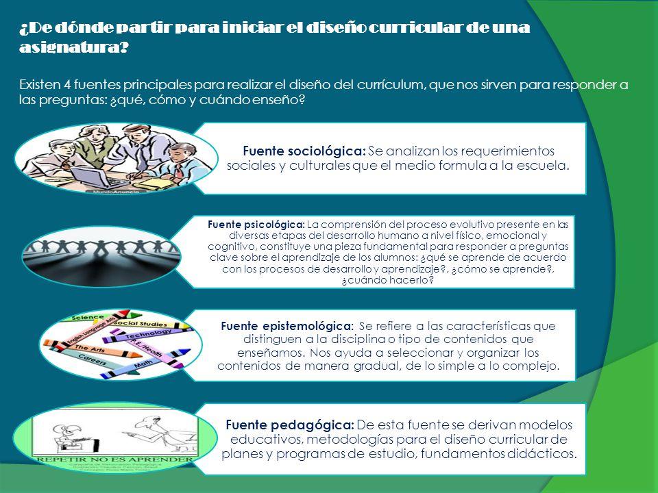 Fuente sociológica: Se analizan los requerimientos sociales y culturales que el medio formula a la escuela. Fuente psicológica: La comprensión del pro