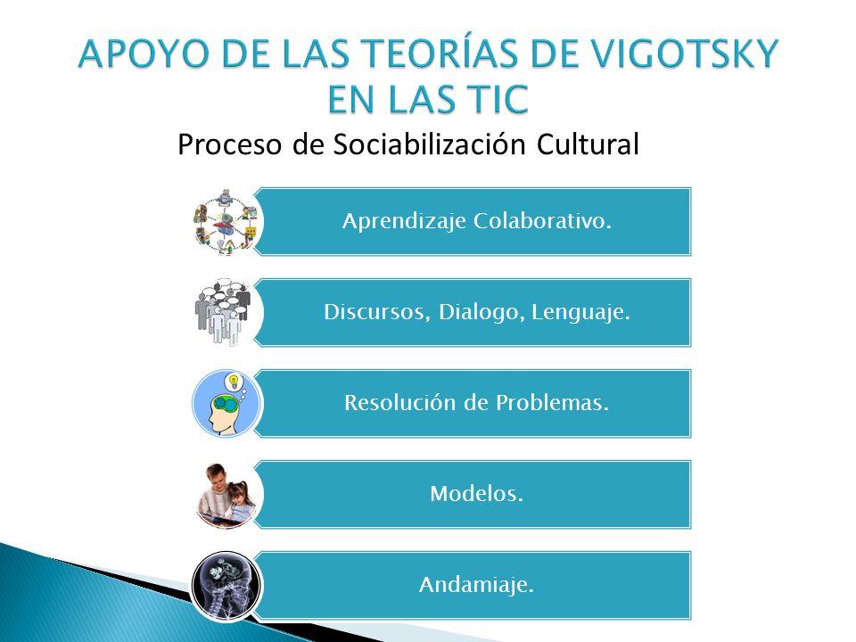 Aprendizaje Colaborativo. Discursos, Dialogo, Lenguaje. Resolución de Problemas. Modelos. Andamiaje. Proceso de Sociabilización Cultural