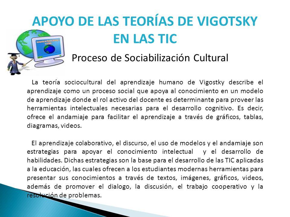APOYO DE LAS TEORÍAS DE VIGOTSKY EN LAS TIC Proceso de Sociabilización Cultural La teoría sociocultural del aprendizaje humano de Vigostky describe el