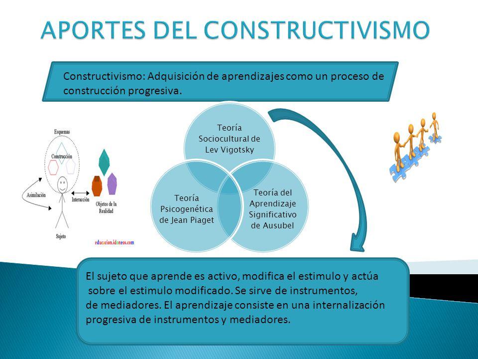 Constructivismo: Adquisición de aprendizajes como un proceso de construcción progresiva. Teoría Sociocultural de Lev Vigotsky Teoría del Aprendizaje S