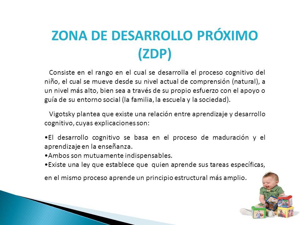 ZONA DE DESARROLLO PRÓXIMO (ZDP) Consiste en el rango en el cual se desarrolla el proceso cognitivo del niño, el cual se mueve desde su nivel actual d