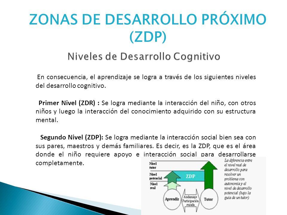 En consecuencia, el aprendizaje se logra a través de los siguientes niveles del desarrollo cognitivo. Primer Nivel (ZDR) : Se logra mediante la intera